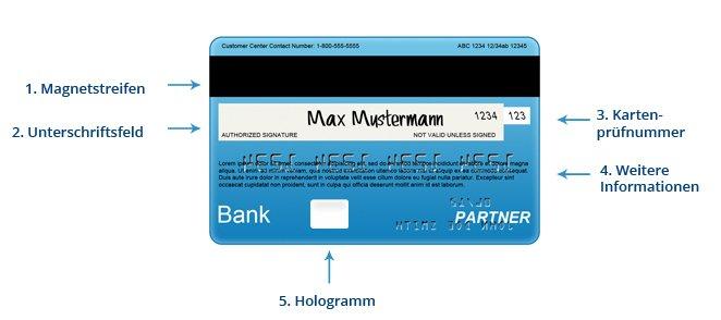 Rückseite der Kreditkarte